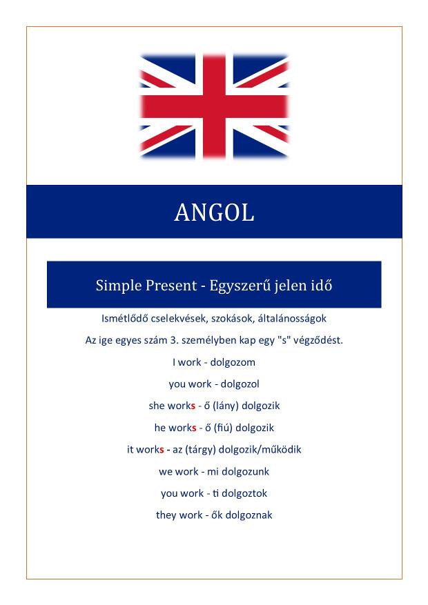 Angol jelen idő összefoglalása